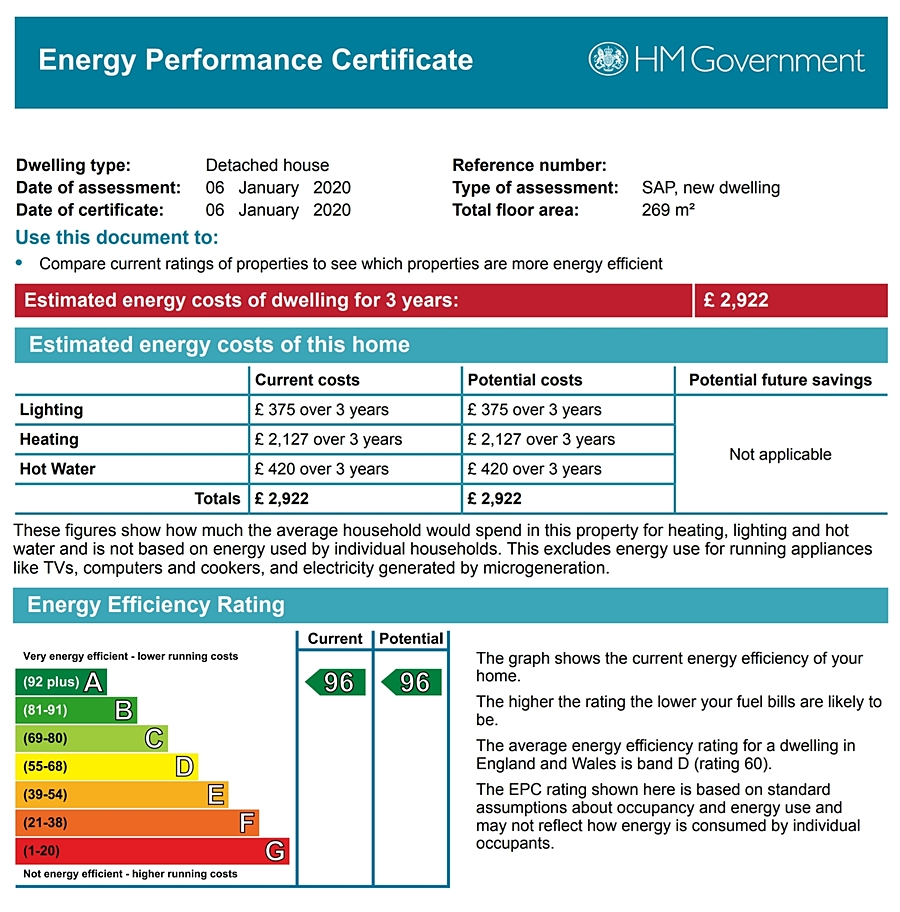 Energy Performance Certificate 01